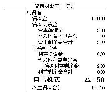 会計基準】自己株式及び準備金の...