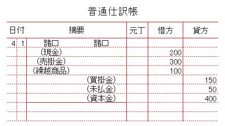 試算表(期首)