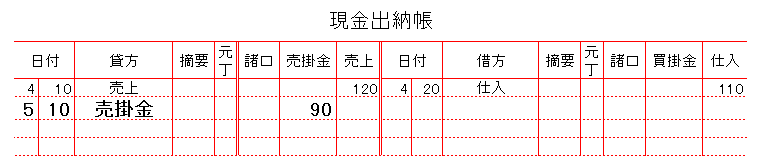 510現金出納帳売掛金